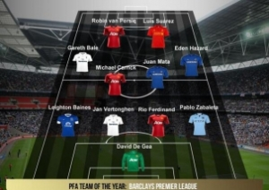 thumbs_official-pfa-graphic-premier-league-team-of-the-year